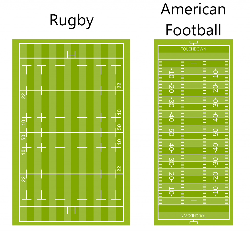 Rugby Pitch compared to American football field